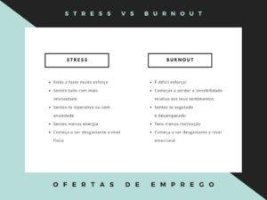 tabela sobre as diferenças entre stress e burnout
